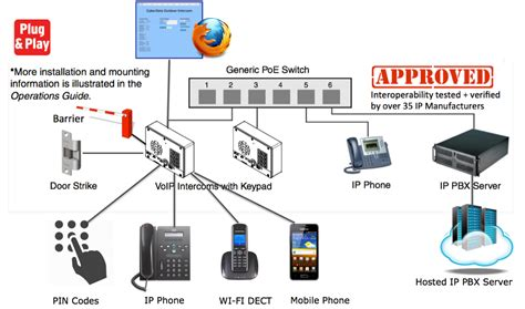 @ How To Dial Direct To An Ip Address A - Cisco Community.