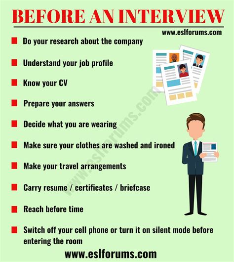 [click]how To Prepare For A Job Interview  Hudson.