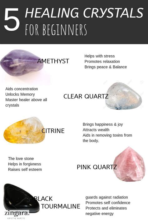 How To Use Healing Crystals And Their Meanings - Beginners Guide.
