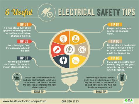 [pdf] In Home Appliances And Electricity Safety.