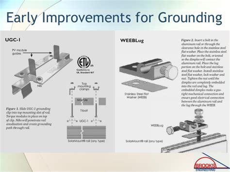 @ Inspecting Photovoltaic Pv Systems For Code-Compliance.