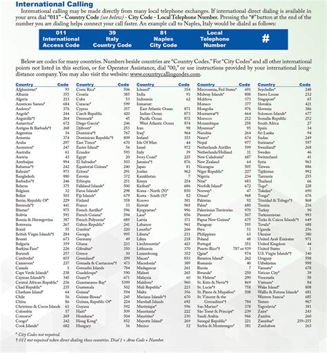 International Calling Codes International Calls May Be.
