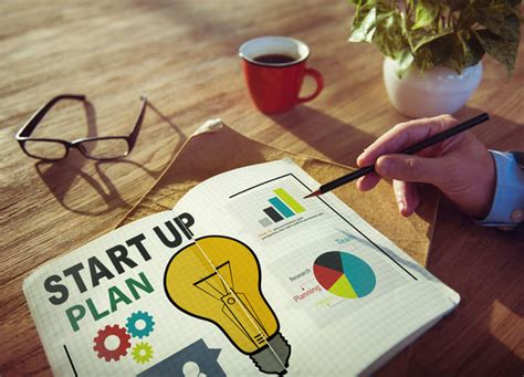 Idea to Business
