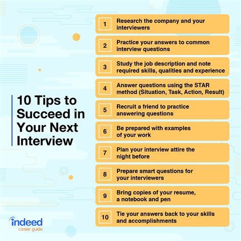 [click]interview Guide How To Prepare For Better Hiring .