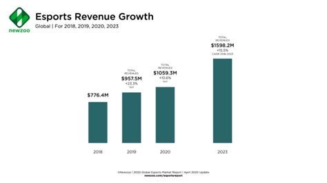 @ Is Easy Insta Profits A Scam Or Easy 1 300 Days For You .