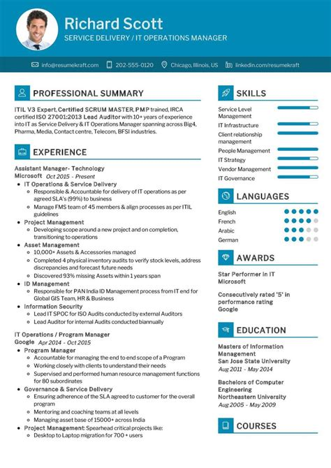 it professional resume free download   resume services janesville wiit professional resume services