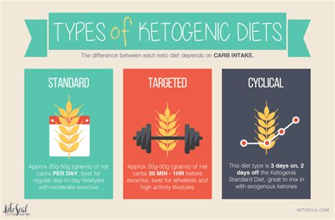 Kind Of People Negatively Affected By Ketogenic Diet