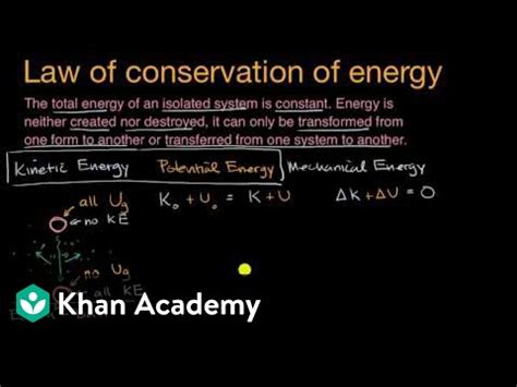 Law Of Conservation Of Energy (video) Khan Academy.