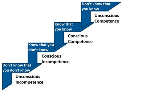 [pdf] Leadership Development And Language Learning A .