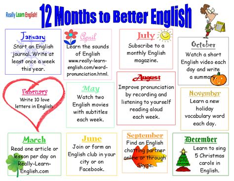 [click]learn English -The Months Of The Year - Speak English Learn English .