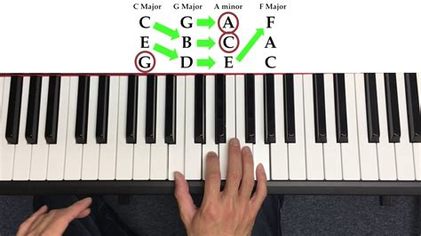 Learn How To Play Chords On The Piano In Less Than 8 Minutes.
