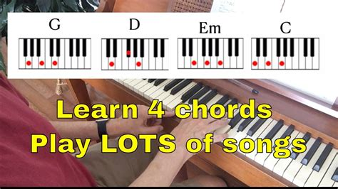 @ Learn To Play Piano With Chords  Playing Piano With Chords.