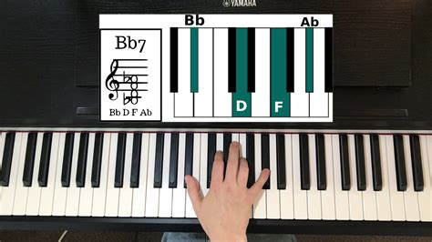 [click]learn To Play Piano With Chords  Playing Piano With Chords.