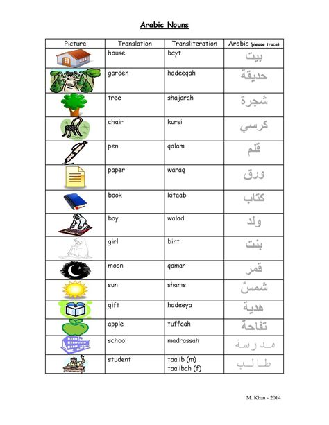 [pdf] Learning Arabic Vocabulary Pdf.