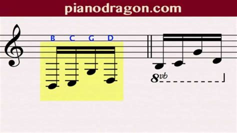 @ Ledger Line Music Notes And How To Easily Read Them.