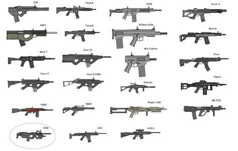 List Of Firearms.