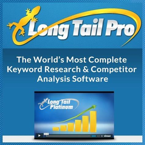 Long Tail Pro - Clickbank.