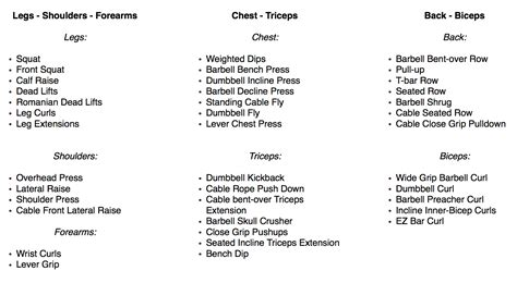 [pdf] Lyle Mcdonald Generic Bulking Routine Faq - Jcd Fitness.