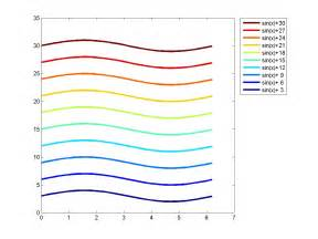 Galerry matlab colors letters