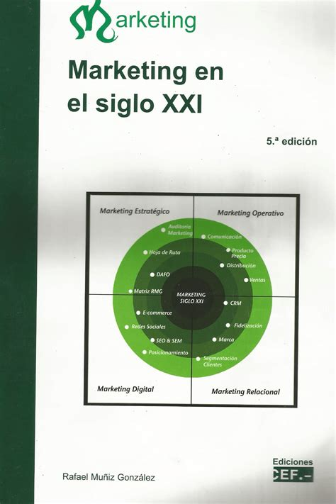 [pdf] Marketing En El Siglo Xxi - Pdfi Cef Es.