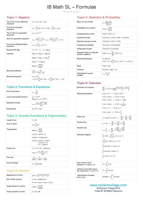[pdf] Mathematical Studies Sl Formula Booklet - Edukraft.