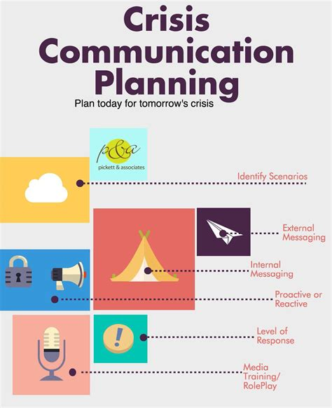 [pdf] Media And Community Crisis Communication Planning Template.