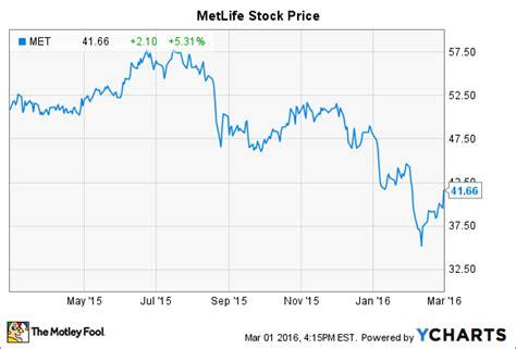 MetLife Stock