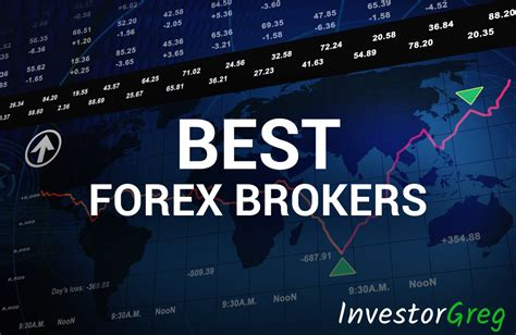 Mirrortrader Forex Brokers Review 2019 - Honest Rating By Forex.