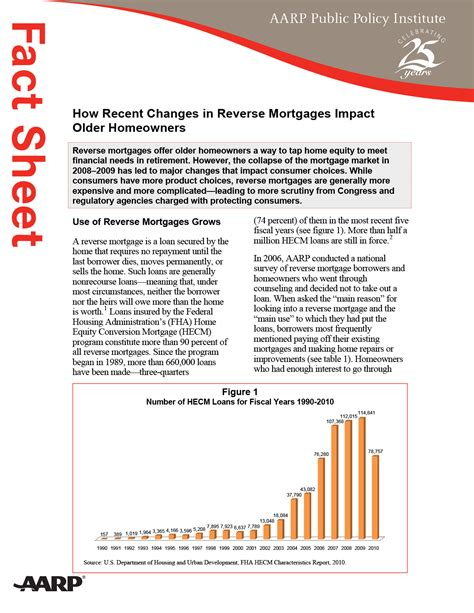 [pdf] Mortgages - Aarp.