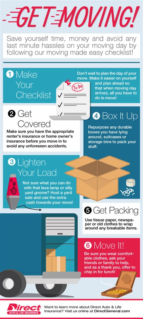 Moving Home Checklist: Top Last Minute Tips- Money Saving Expert.
