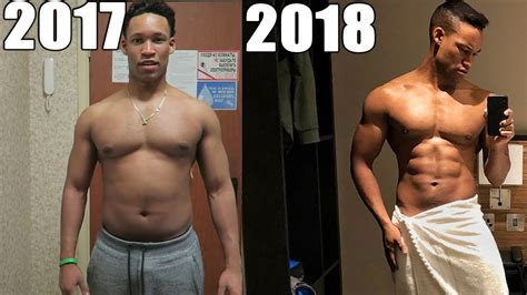 [click]muscle Building And Fat Loss System.