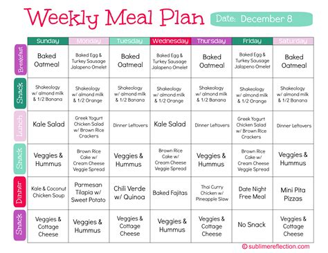 [click]my Diet Meal Plan Free Meal Planner That Creates Custom .