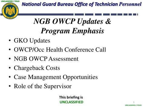 @ National Guard Bureau Office Of Technician Personnel.