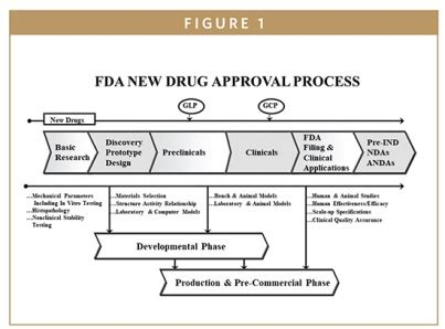 [pdf] New  Approved New Approvals Formulations.