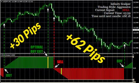 [click]new Forex Scalper Of 2017 New Highly Profitable Forex Indicator For M1 And M5 .