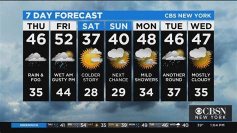 New York Weather Forecast