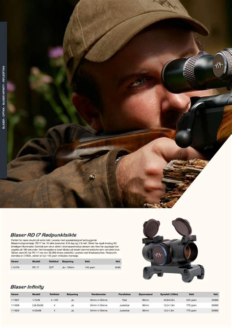 Normakatalogen 2018 By Norma As - Issuu.