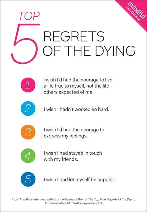 @ Nurse Reveals Top 5 Regrets Of The Dying - Mindful.