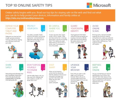 [click]online Safety Information And Tips Microsoft.