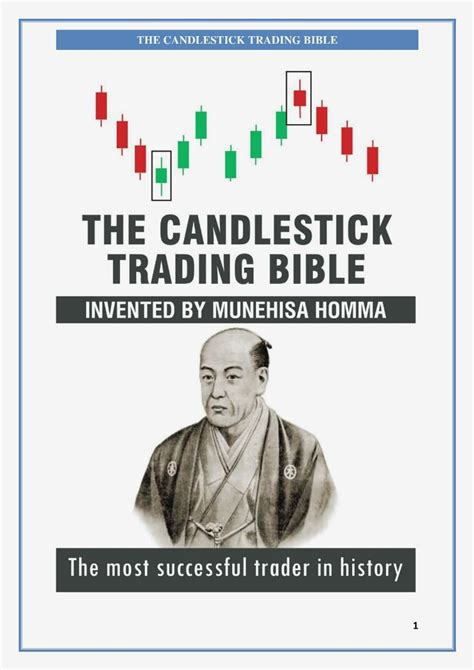 [click]pdf Download The Candlestick Trading Bible - Docshare Tips.
