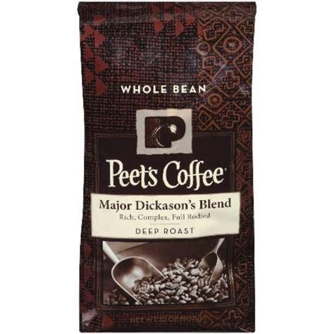 Peet's Coffee Stock