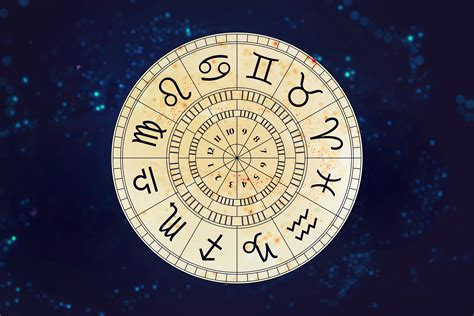 [click]personal Astrology Horoscopes By Zodiac Sign.