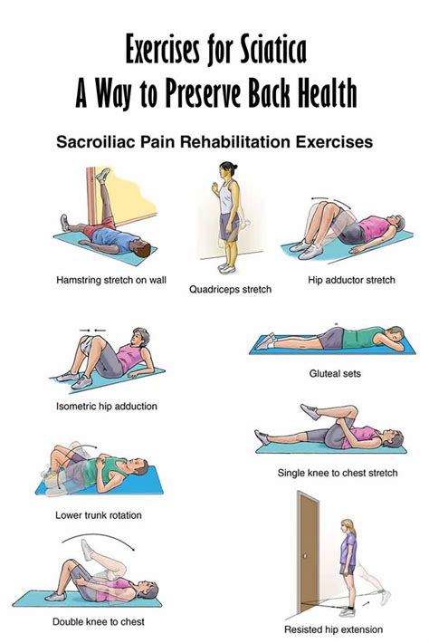 [click]physical Therapy And Exercise For Sciatica - Spine-Health.