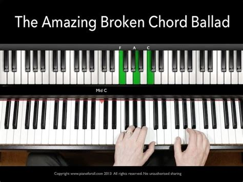 @ Pianoforall Free Sample Piano Lesson