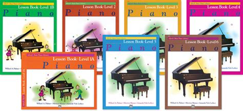 Picking The Best Way To Learn Piano In 2019 (the Definitive Guide).
