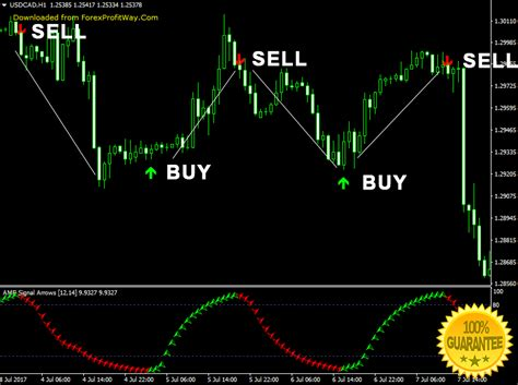 [pdf] Pips Wizard Pro - Best Way To Learn To Trade.