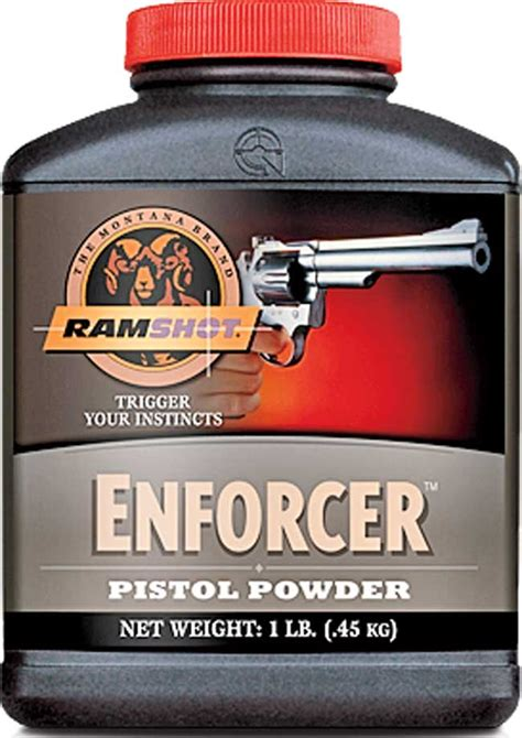 Powder For Highest Speed At Lowest Pressure In 45acp .