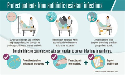 [pdf] Practical Guidelines For Infection Control In Health Care .