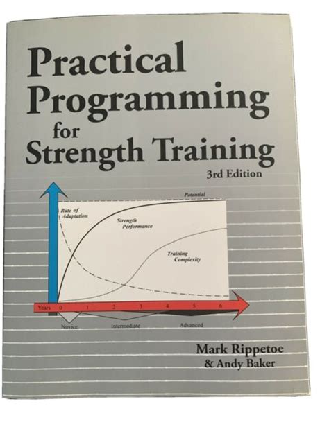 [pdf] Practical Programming For Strength Training - R4nger5.