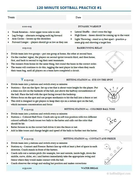 [click]practice Plans For Softball Coaches  Softball Practice Plan.